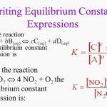 Equilibrium Constant