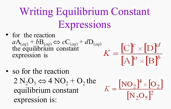 Equilibrium Constant - Definition and Expression | Biology Dictionary