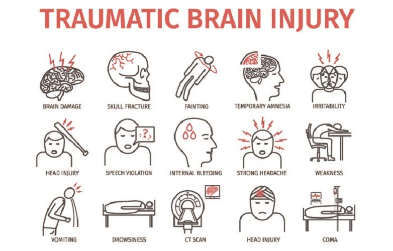 traumatic brain injury signs symptoms