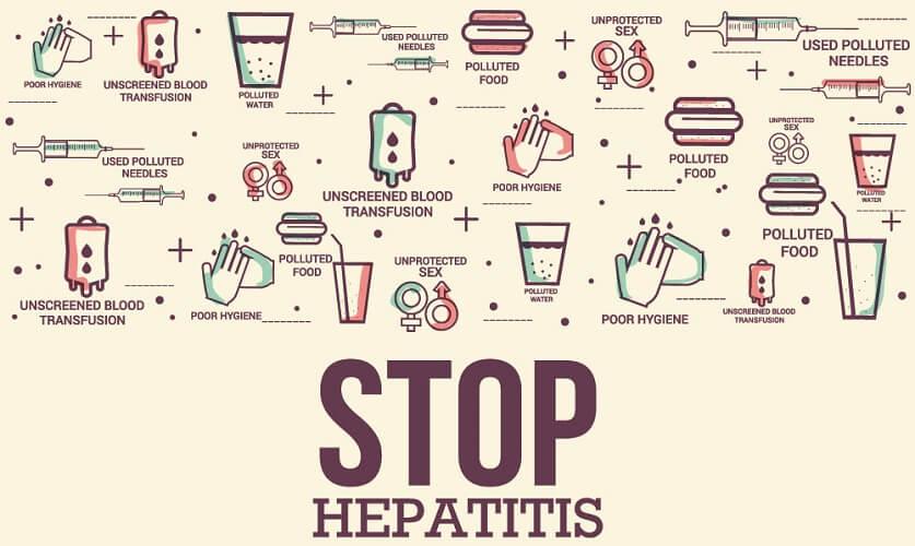 hepatitis A B C liver damage vaccine
