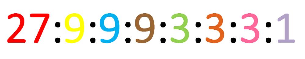 phenotypic ratio example