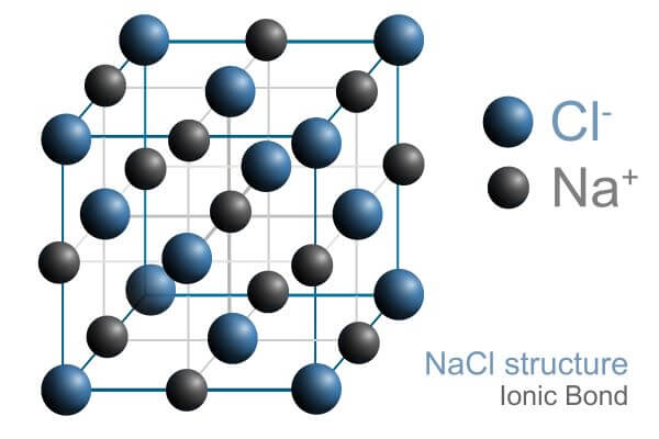 An ionic lattice
