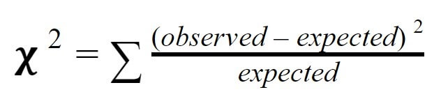 This equation finds the chi-squared value for a given situation, which can then be compared to a critical value table.